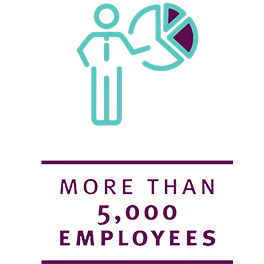 More than 5000 employees